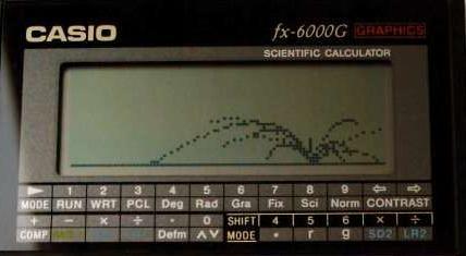 Casio fx - 7200g manual